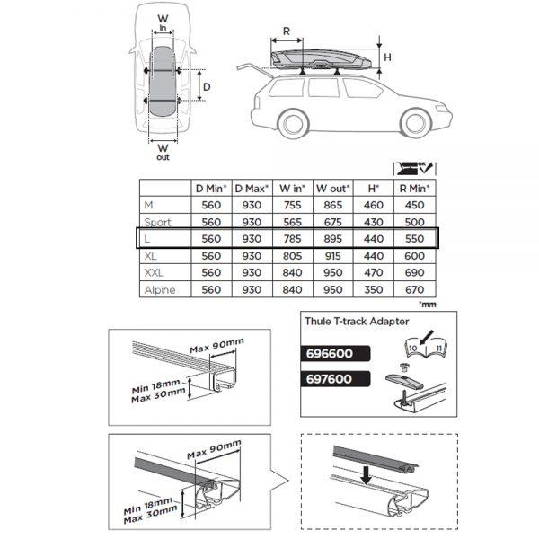 Автобоксът Thule Motion XT L черен гланц е много голям багажник с обем 450 литра и размери 195 x 89 x 44 см за автомобил, кола за багаж ски сноуборд