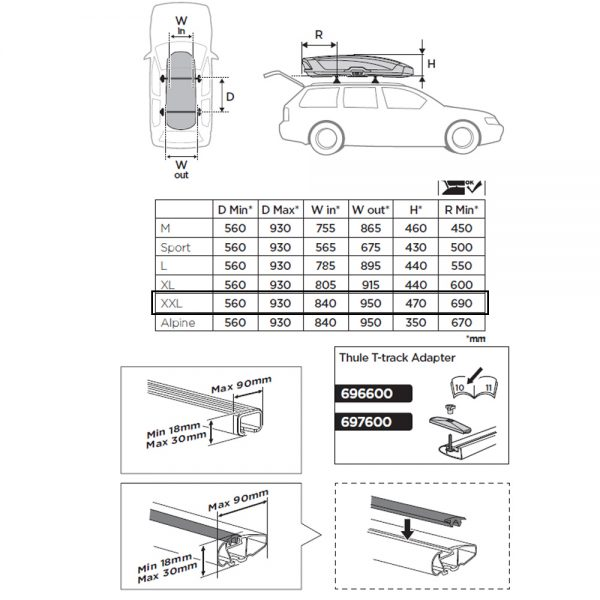 Автобоксът Thule Motion XT XXL черен гланц е много голям багажник с обем 610 литра и размери 232 x 95 x 47 см за автомобил, кола за багаж ски сноуборд