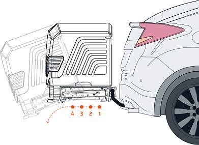 Автобоксът за теглич ToxBox V3 е кутия, куфар, багажник с лесен достъп за товари като бебешки колички, инвалидни колички, куфари, косачки, материали