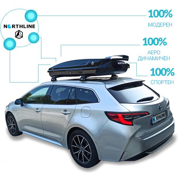Багажник Автобокс Northline Tirol 420 е тих, луксозен, красив, аеро динамичен, спортен, модерен и подсилен багажник със стомана подходящ за ски багажник голям обем перфектна аеродинамика