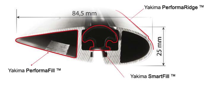 Алуминиевият профил на напречните греди на YAKIMA е оптимално изтънен, с отлична аеродинамика и стил, а шумът е максимално тих, за най-тихите греди правени някога.